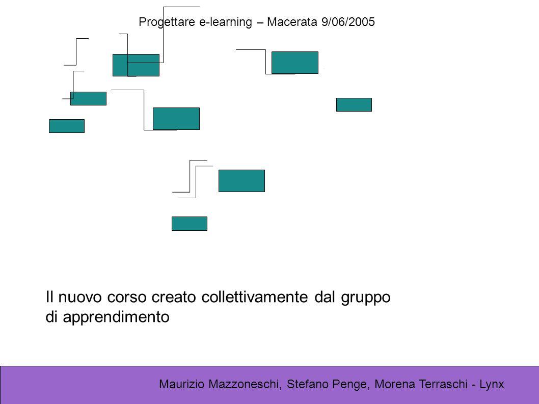 Progettare e-learning – Macerata 9/06/2005 Maurizio Mazzoneschi, Stefano Penge, Morena Terraschi - Lynx Il nuovo corso creato collettivamente dal gruppo di apprendimento