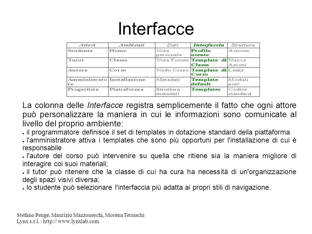 Stefano Penge, Maurizio Mazzoneschi, Morena Terraschi Lynx s.r.l. : http:// www.lynxlab.com Interfacce La colonna delle Interfacce registra sempliceme