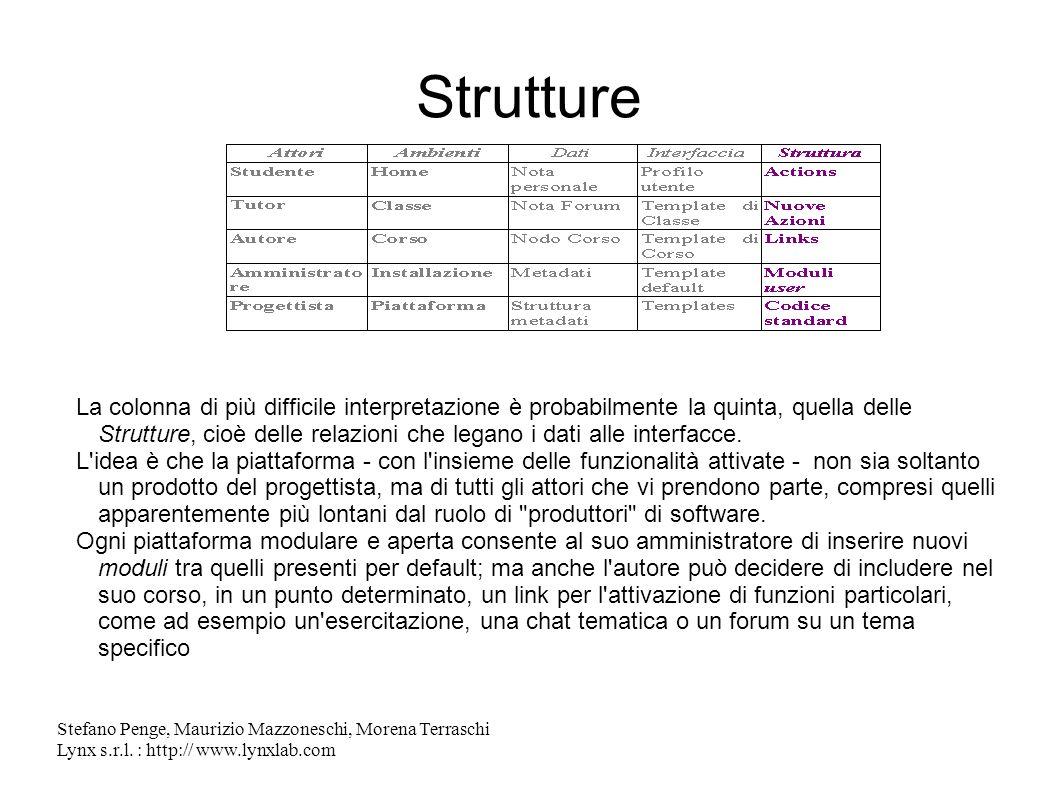 Stefano Penge, Maurizio Mazzoneschi, Morena Terraschi Lynx s.r.l. : http:// www.lynxlab.com Strutture La colonna di più difficile interpretazione è pr
