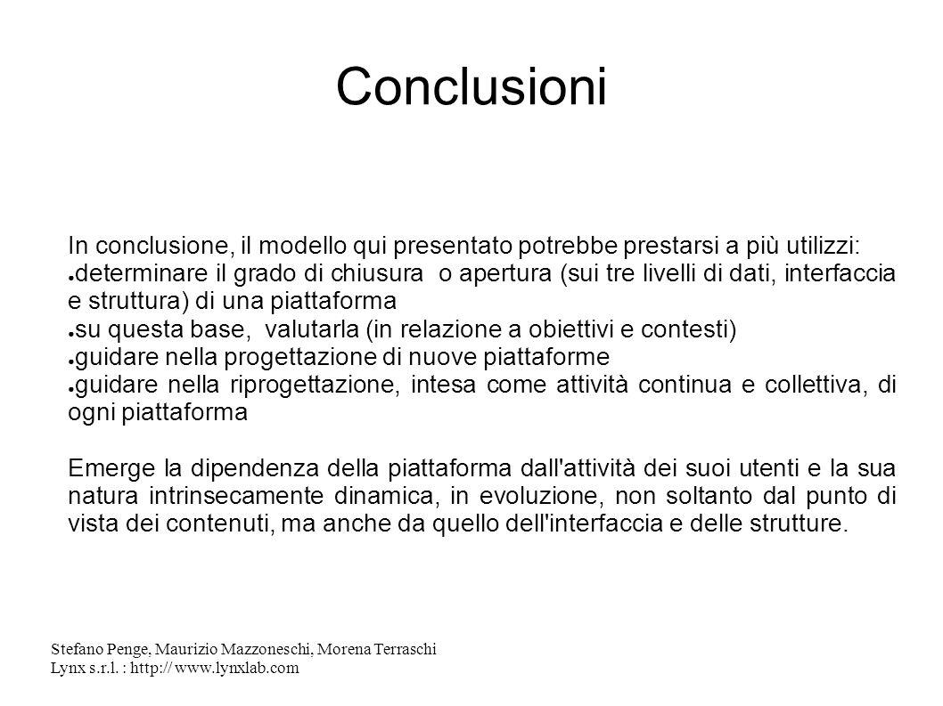 Stefano Penge, Maurizio Mazzoneschi, Morena Terraschi Lynx s.r.l. : http:// www.lynxlab.com Conclusioni In conclusione, il modello qui presentato potr
