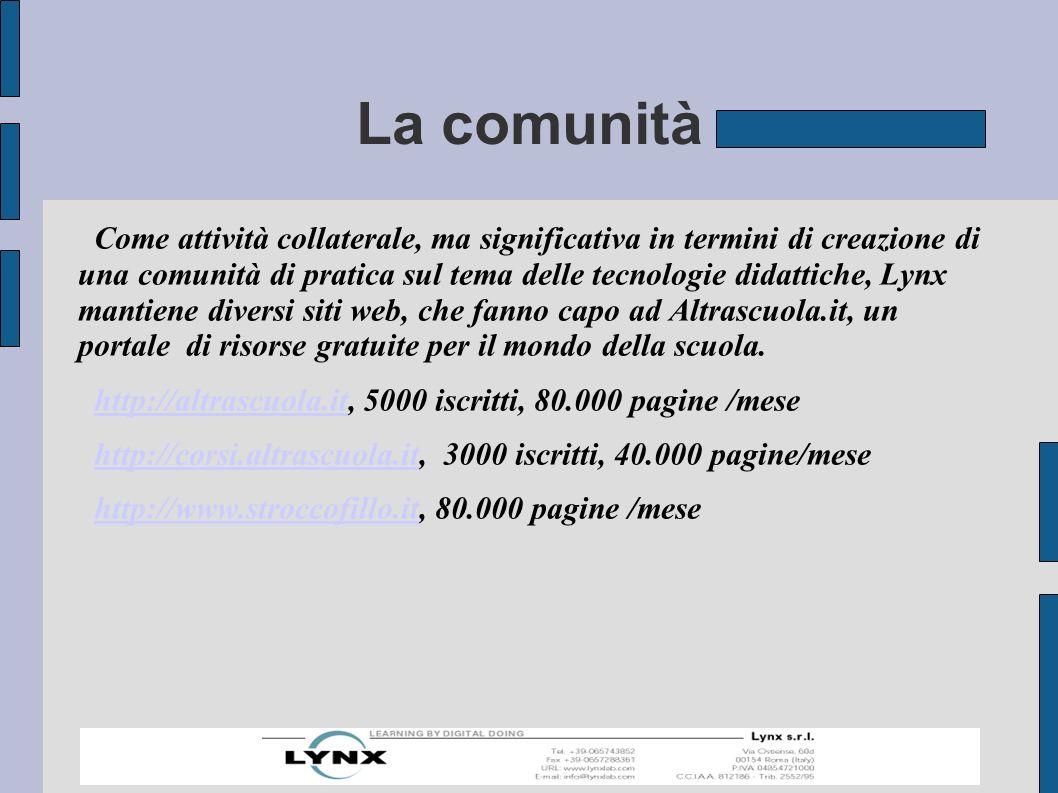 La comunità Come attività collaterale, ma significativa in termini di creazione di una comunità di pratica sul tema delle tecnologie didattiche, Lynx mantiene diversi siti web, che fanno capo ad Altrascuola.it, un portale di risorse gratuite per il mondo della scuola.