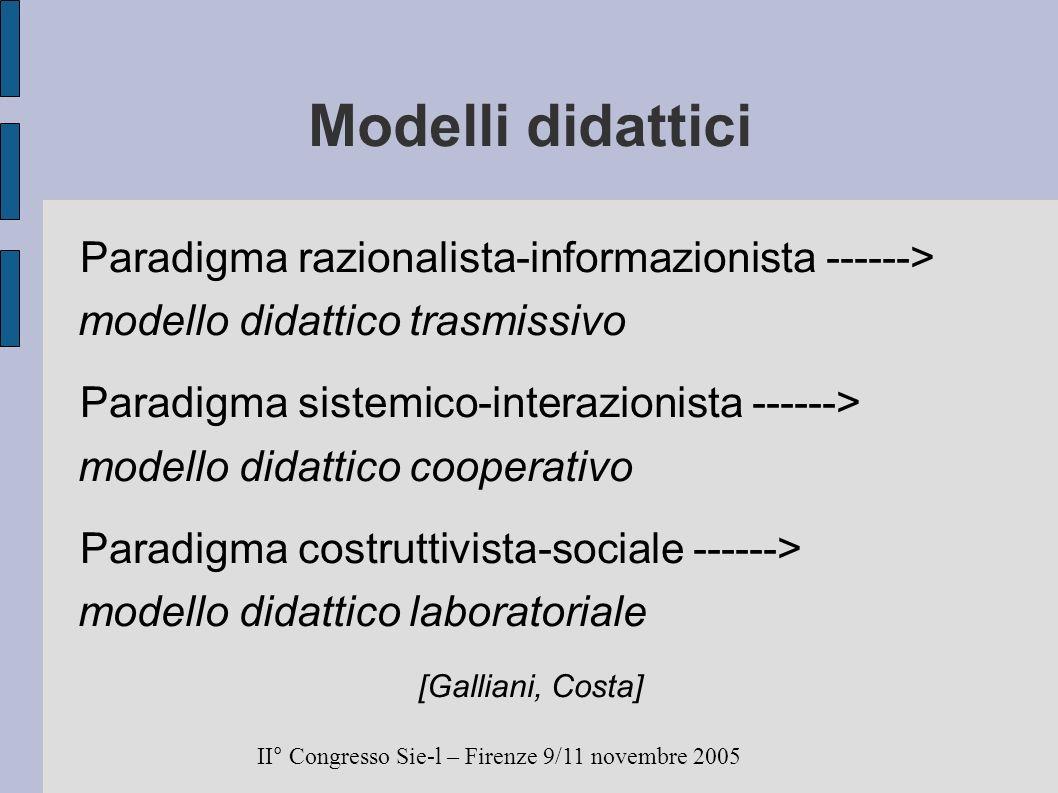 Modelli didattici Paradigma razionalista-informazionista ------> modello didattico trasmissivo Paradigma sistemico-interazionista ------> modello didattico cooperativo Paradigma costruttivista-sociale ------> modello didattico laboratoriale [Galliani, Costa] II° Congresso Sie-l – Firenze 9/11 novembre 2005