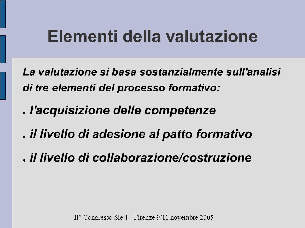 Elementi della valutazione La valutazione si basa sostanzialmente sull analisi di tre elementi del processo formativo: l acquisizione delle competenze il livello di adesione al patto formativo il livello di collaborazione/costruzione II° Congresso Sie-l – Firenze 9/11 novembre 2005