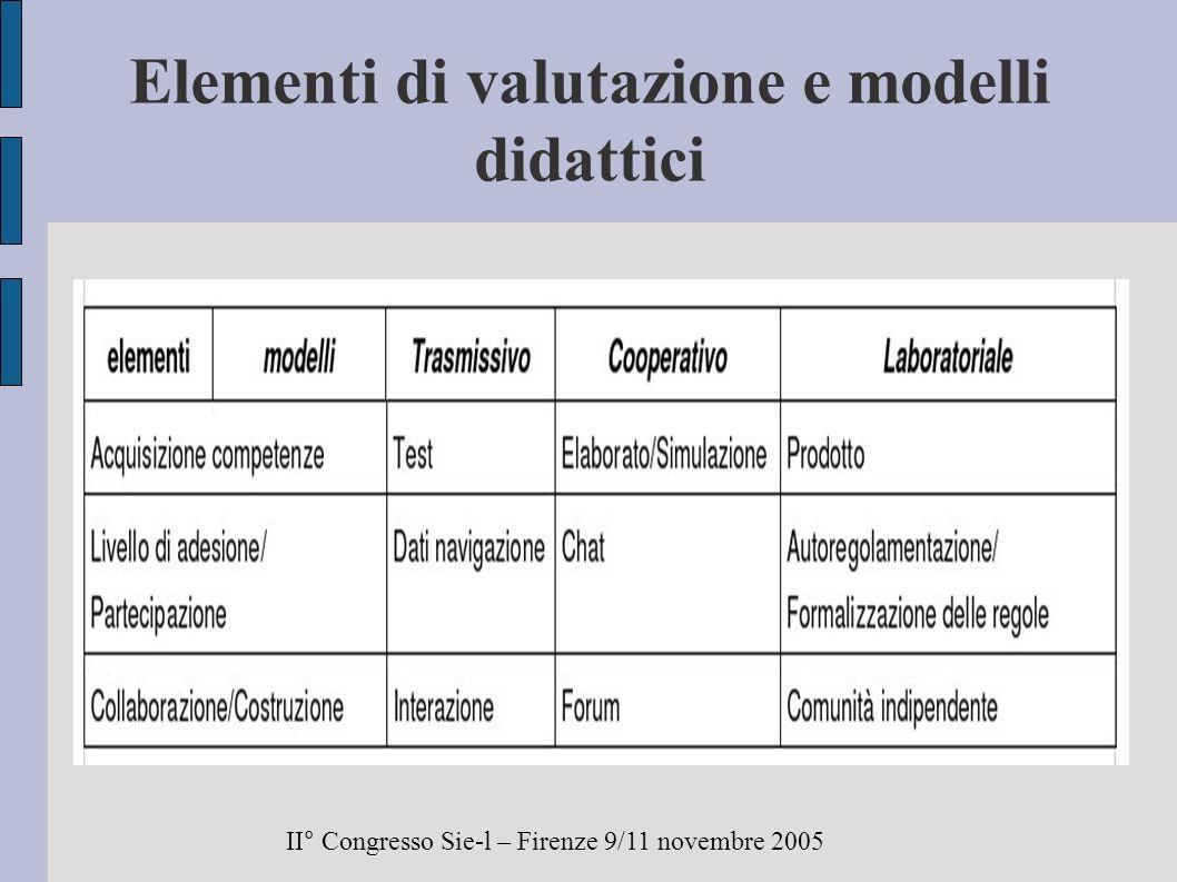 Elementi di valutazione e modelli didattici II° Congresso Sie-l – Firenze 9/11 novembre 2005