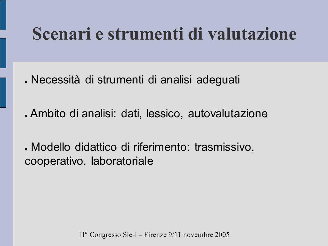 Scenari e strumenti di valutazione II° Congresso Sie-l – Firenze 9/11 novembre 2005 Necessità di strumenti di analisi adeguati Ambito di analisi: dati, lessico, autovalutazione Modello didattico di riferimento: trasmissivo, cooperativo, laboratoriale