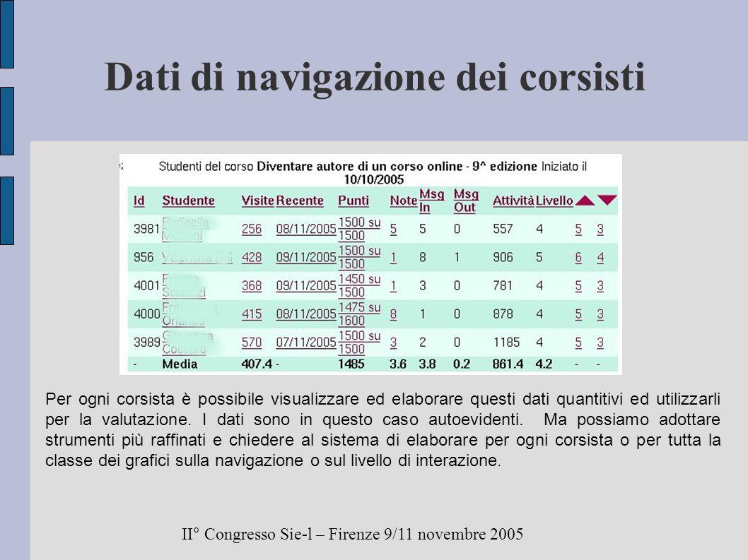 Dati di navigazione dei corsisti II° Congresso Sie-l – Firenze 9/11 novembre 2005 Per ogni corsista è possibile visualizzare ed elaborare questi dati quantitivi ed utilizzarli per la valutazione.