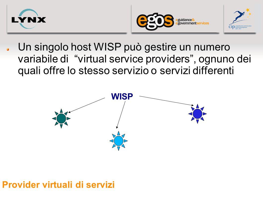 Provider virtuali di servizi Un singolo host WISP può gestire un numero variabile di virtual service providers, ognuno dei quali offre lo stesso servi