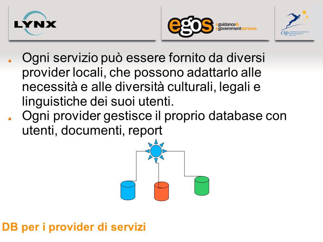DB per i provider di servizi Ogni servizio può essere fornito da diversi provider locali, che possono adattarlo alle necessità e alle diversità cultur