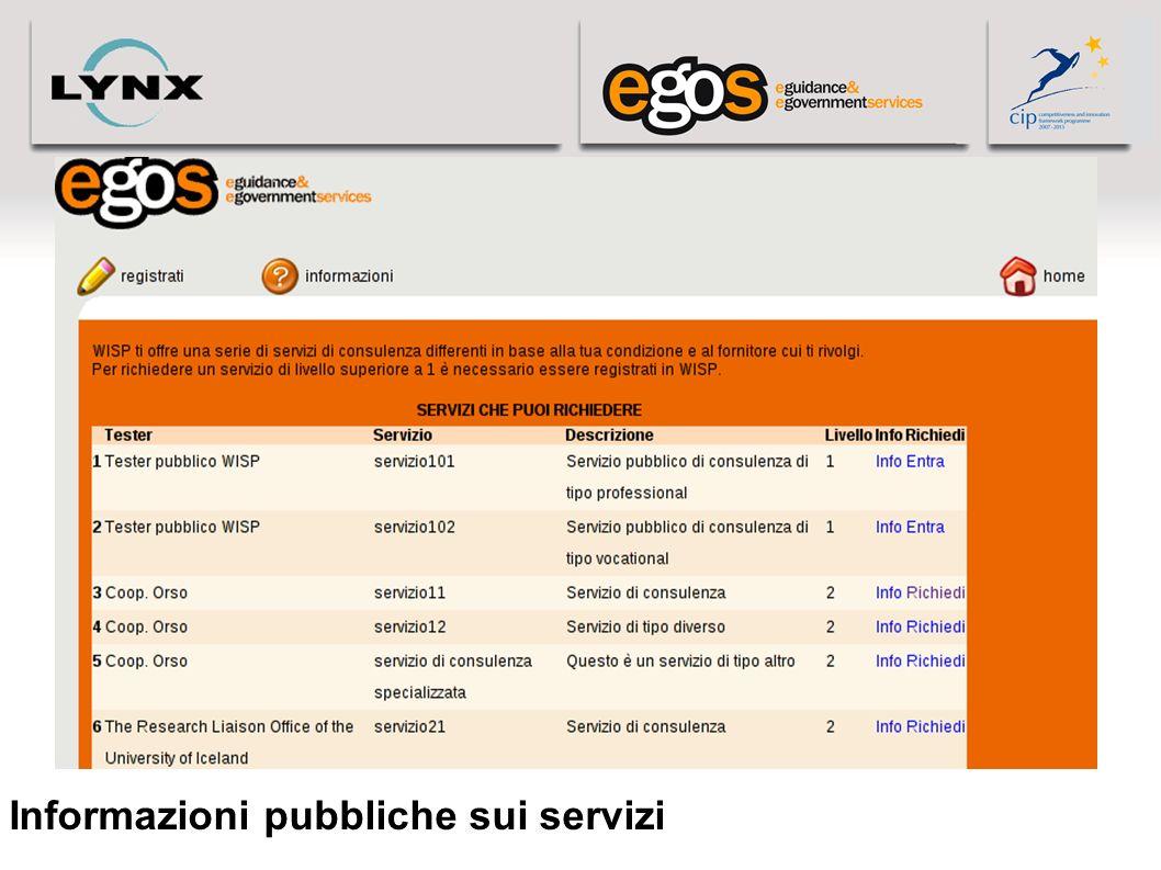 Informazioni pubbliche sui servizi