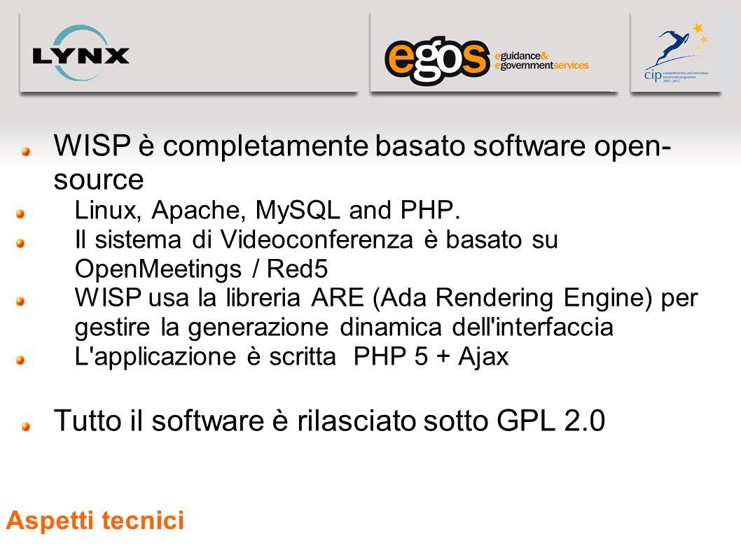 Aspetti tecnici WISP è completamente basato software open- source Linux, Apache, MySQL and PHP. Il sistema di Videoconferenza è basato su OpenMeetings