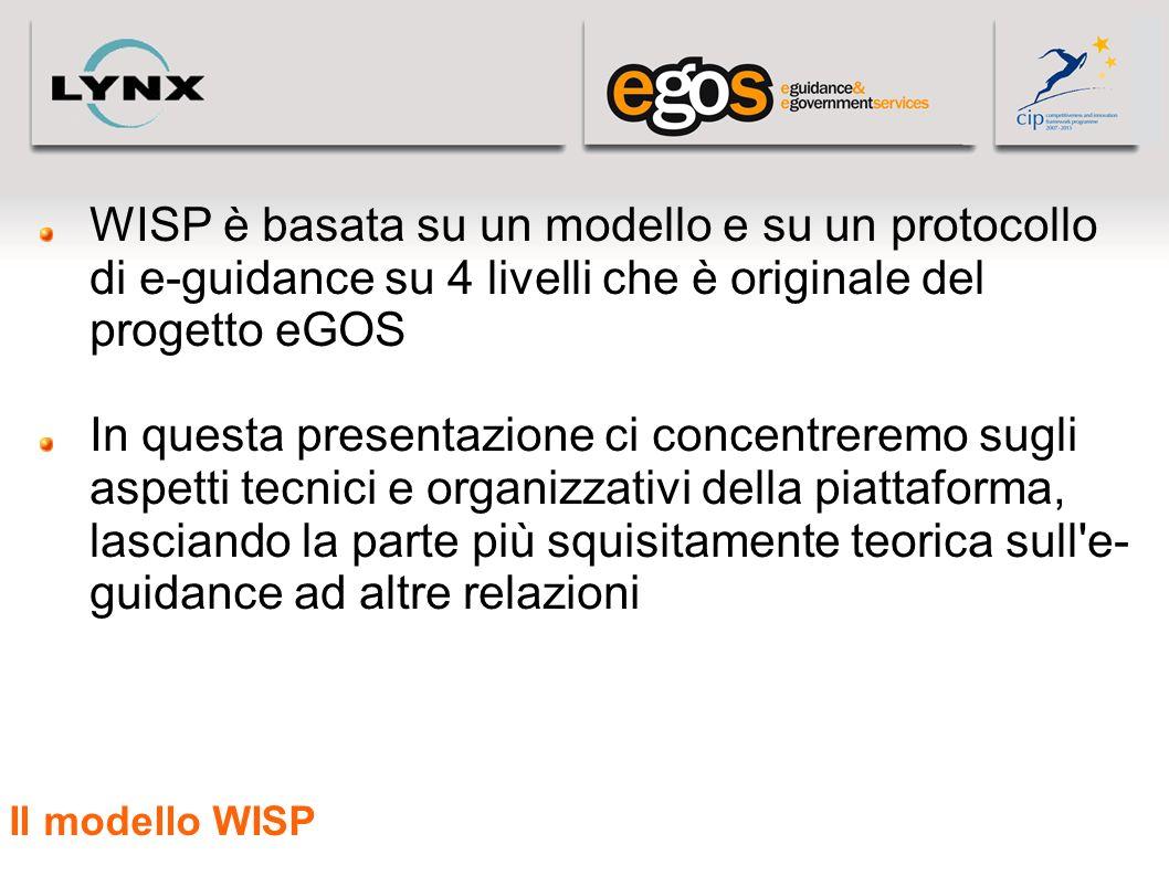 Il modello WISP WISP è basata su un modello e su un protocollo di e-guidance su 4 livelli che è originale del progetto eGOS In questa presentazione ci