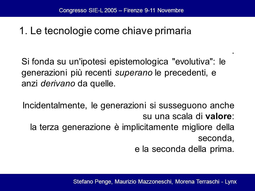 Congresso SIE-L 2005 – Firenze 9-11 Novembre Stefano Penge, Maurizio Mazzoneschi, Morena Terraschi - Lynx 1.