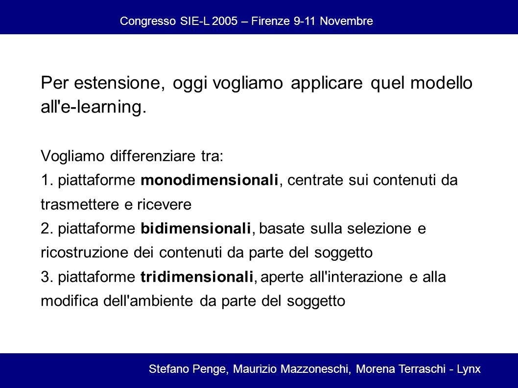 Congresso SIE-L 2005 – Firenze 9-11 Novembre Stefano Penge, Maurizio Mazzoneschi, Morena Terraschi - Lynx Per estensione, oggi vogliamo applicare quel modello all e-learning.