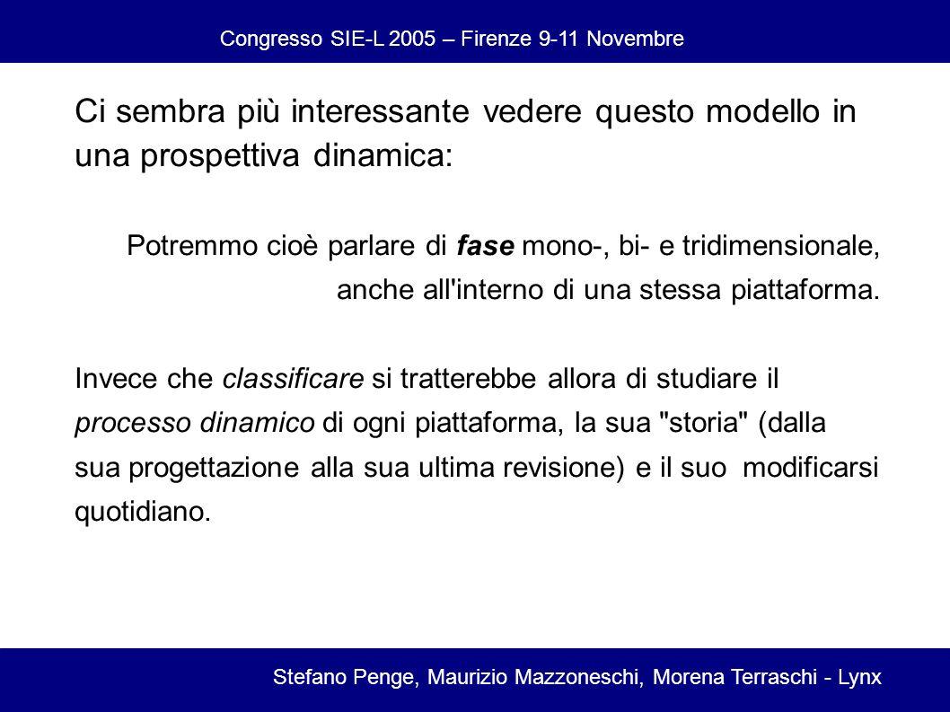 Congresso SIE-L 2005 – Firenze 9-11 Novembre Stefano Penge, Maurizio Mazzoneschi, Morena Terraschi - Lynx Ci sembra più interessante vedere questo modello in una prospettiva dinamica: Potremmo cioè parlare di fase mono-, bi- e tridimensionale, anche all interno di una stessa piattaforma.