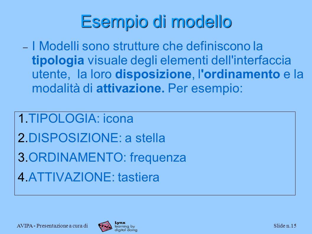 AVIPA - Presentazione a cura diSlide n.15 Esempio di modello 1.TIPOLOGIA: icona 2.DISPOSIZIONE: a stella 3.ORDINAMENTO: frequenza 4.ATTIVAZIONE: tasti