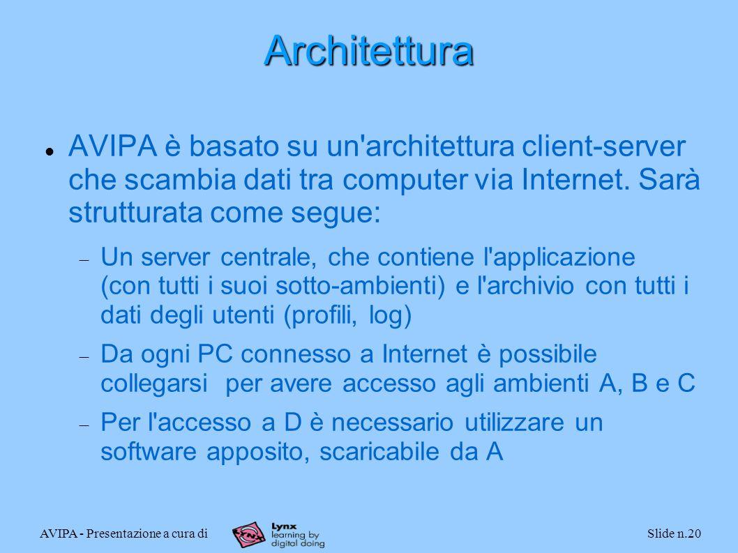 AVIPA - Presentazione a cura diSlide n.20 Architettura AVIPA è basato su un architettura client-server che scambia dati tra computer via Internet.