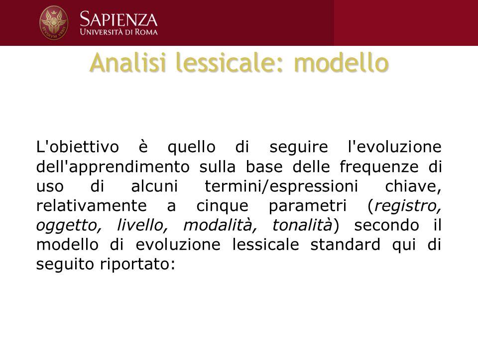 Analisi lessicale: modello L'obiettivo è quello di seguire l'evoluzione dell'apprendimento sulla base delle frequenze di uso di alcuni termini/espress
