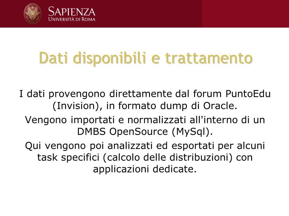 Dati disponibili e trattamento I dati provengono direttamente dal forum PuntoEdu (Invision), in formato dump di Oracle. Vengono importati e normalizza