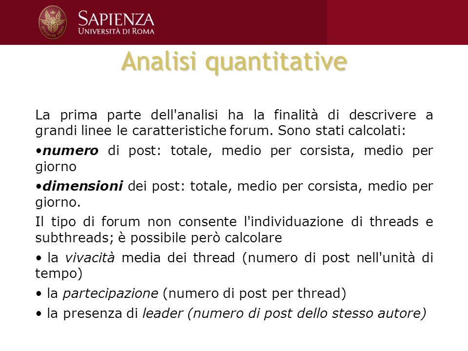 Analisi quantitative La prima parte dell'analisi ha la finalità di descrivere a grandi linee le caratteristiche forum. Sono stati calcolati: numero di