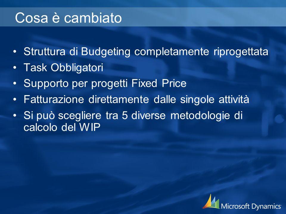 Cosa è cambiato Struttura di Budgeting completamente riprogettata Task Obbligatori Supporto per progetti Fixed Price Fatturazione direttamente dalle singole attività Si può scegliere tra 5 diverse metodologie di calcolo del WIP