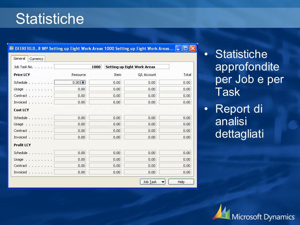 Statistiche Statistiche approfondite per Job e per Task Report di analisi dettagliati