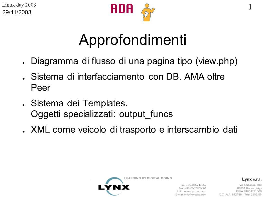 1 Linux day 2003 29/11/2003 Approfondimenti Diagramma di flusso di una pagina tipo (view.php) Sistema di interfacciamento con DB. AMA oltre Peer Siste