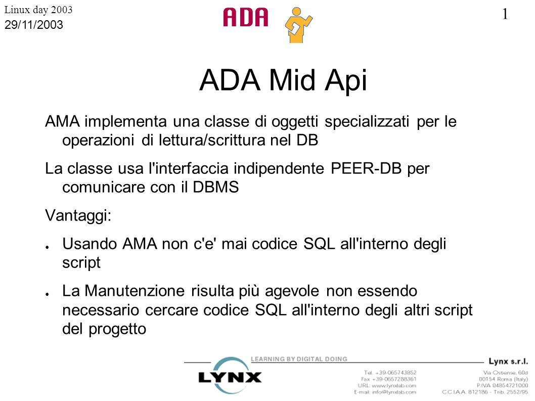 1 Linux day 2003 29/11/2003 ADA Mid Api AMA implementa una classe di oggetti specializzati per le operazioni di lettura/scrittura nel DB La classe usa
