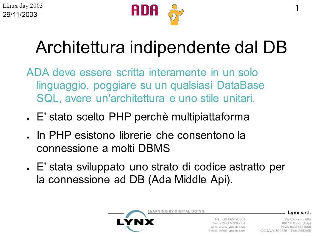 1 Linux day 2003 29/11/2003 Architettura indipendente dal DB ADA deve essere scritta interamente in un solo linguaggio, poggiare su un qualsiasi DataB