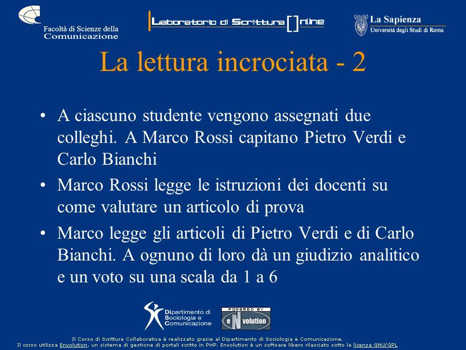 La lettura incrociata - 2 A ciascuno studente vengono assegnati due colleghi. A Marco Rossi capitano Pietro Verdi e Carlo Bianchi Marco Rossi legge le