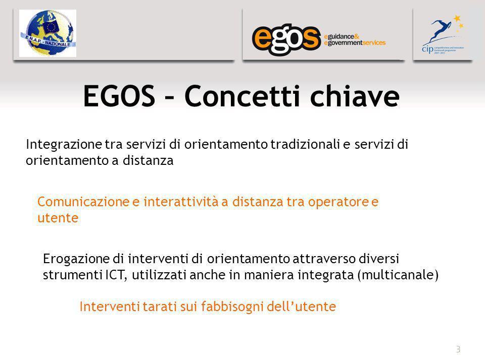 YOUR LOGO HERE 33 EGOS – Concetti chiave Interventi tarati sui fabbisogni dellutente Comunicazione e interattività a distanza tra operatore e utente E