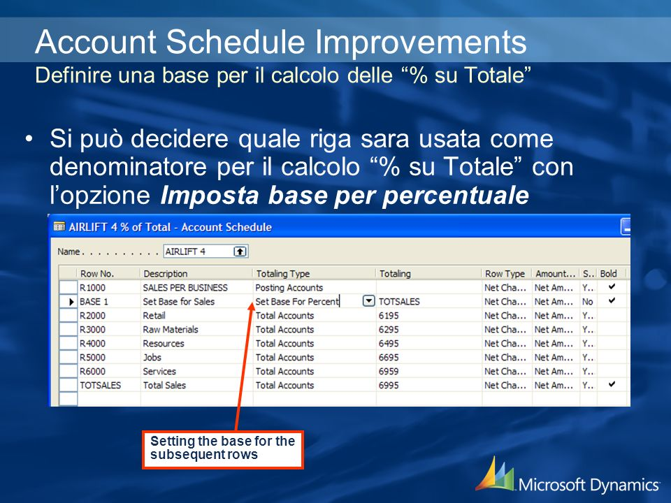 Account Schedule Improvements Definire una base per il calcolo delle % su Totale Si può decidere quale riga sara usata come denominatore per il calcolo % su Totale con lopzione Imposta base per percentuale Setting the base for the subsequent rows