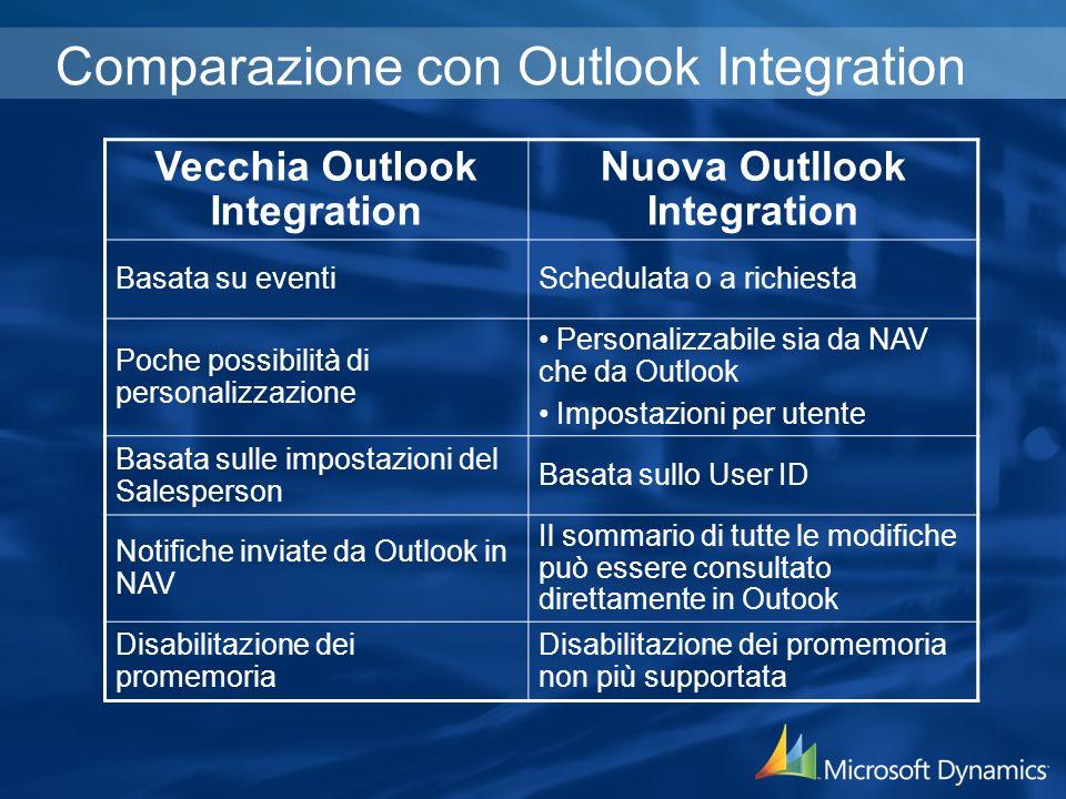 Comparazione con Outlook Integration Vecchia Outlook Integration Nuova Outllook Integration Basata su eventiSchedulata o a richiesta Poche possibilità