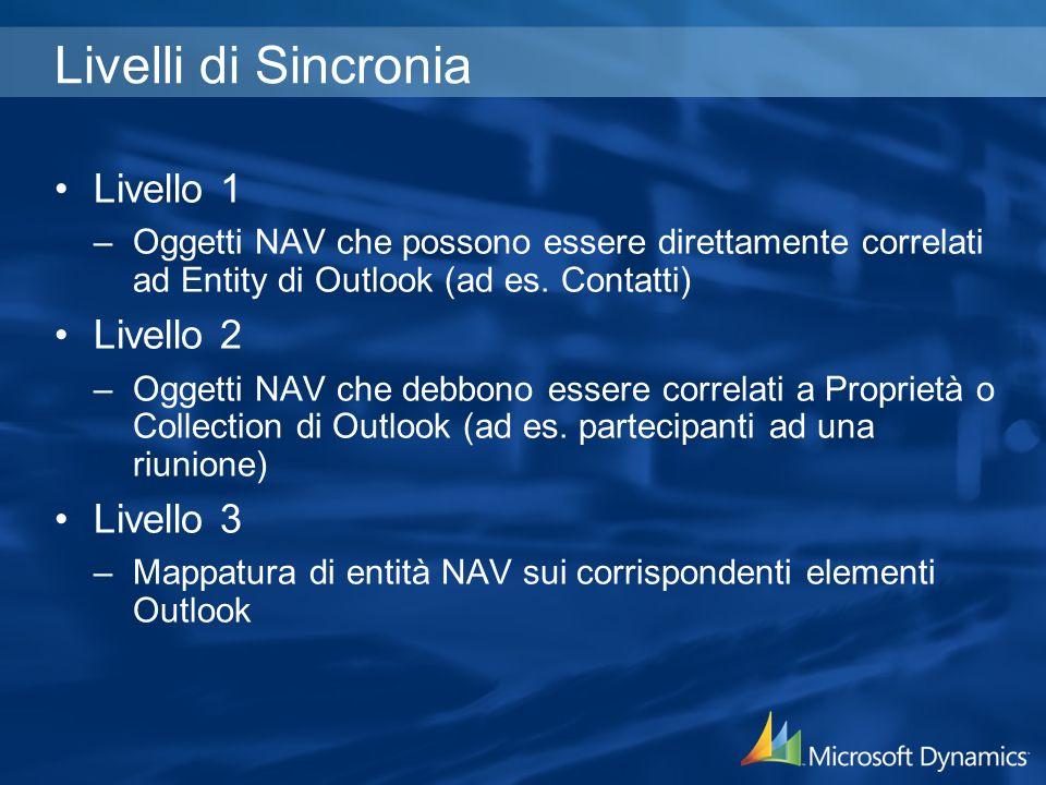 Livelli di Sincronia Livello 1 –Oggetti NAV che possono essere direttamente correlati ad Entity di Outlook (ad es. Contatti) Livello 2 –Oggetti NAV ch