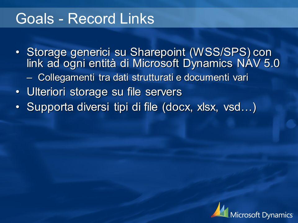 Goals - Record Links Storage generici su Sharepoint (WSS/SPS) con link ad ogni entità di Microsoft Dynamics NAV 5.0Storage generici su Sharepoint (WSS/SPS) con link ad ogni entità di Microsoft Dynamics NAV 5.0 –Collegamenti tra dati strutturati e documenti vari Ulteriori storage su file serversUlteriori storage su file servers Supporta diversi tipi di file (docx, xlsx, vsd…)Supporta diversi tipi di file (docx, xlsx, vsd…)
