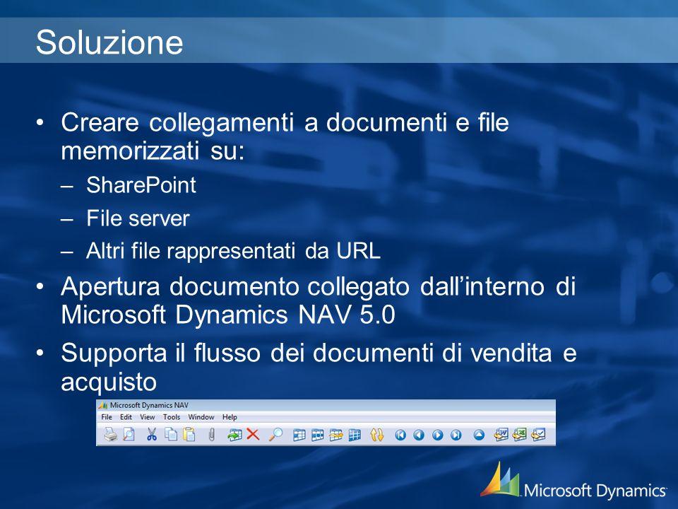 Soluzione Creare collegamenti a documenti e file memorizzati su: –SharePoint –File server –Altri file rappresentati da URL Apertura documento collegato dallinterno di Microsoft Dynamics NAV 5.0 Supporta il flusso dei documenti di vendita e acquisto