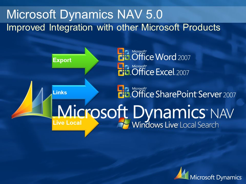 Links Export Live Local Microsoft Dynamics NAV 5.0 Improved Integration with other Microsoft Products
