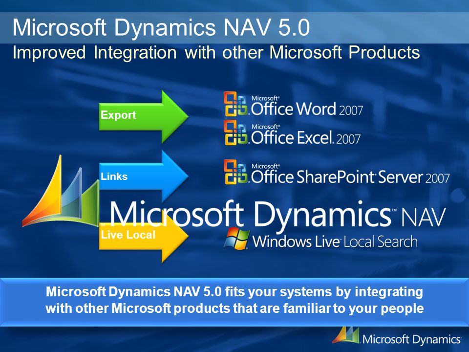 Links Export Live Local Microsoft Dynamics NAV 5.0 fits your systems by integrating with other Microsoft products that are familiar to your people Microsoft Dynamics NAV 5.0 Improved Integration with other Microsoft Products