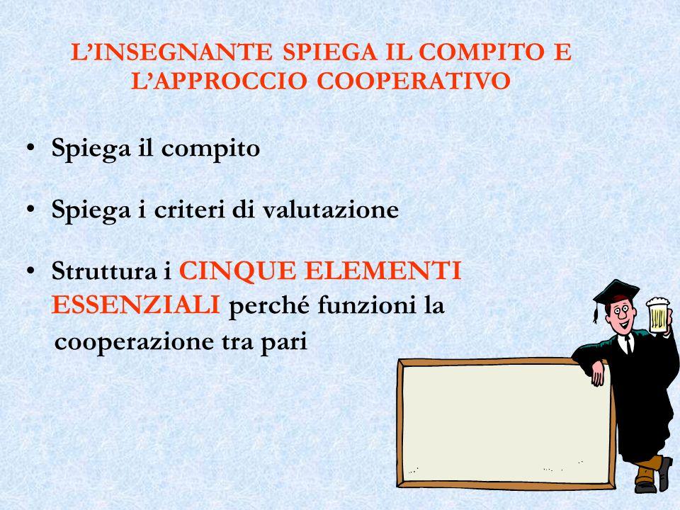 Spiega il compito Spiega i criteri di valutazione Struttura i CINQUE ELEMENTI ESSENZIALI perché funzioni la cooperazione tra pari LINSEGNANTE SPIEGA I