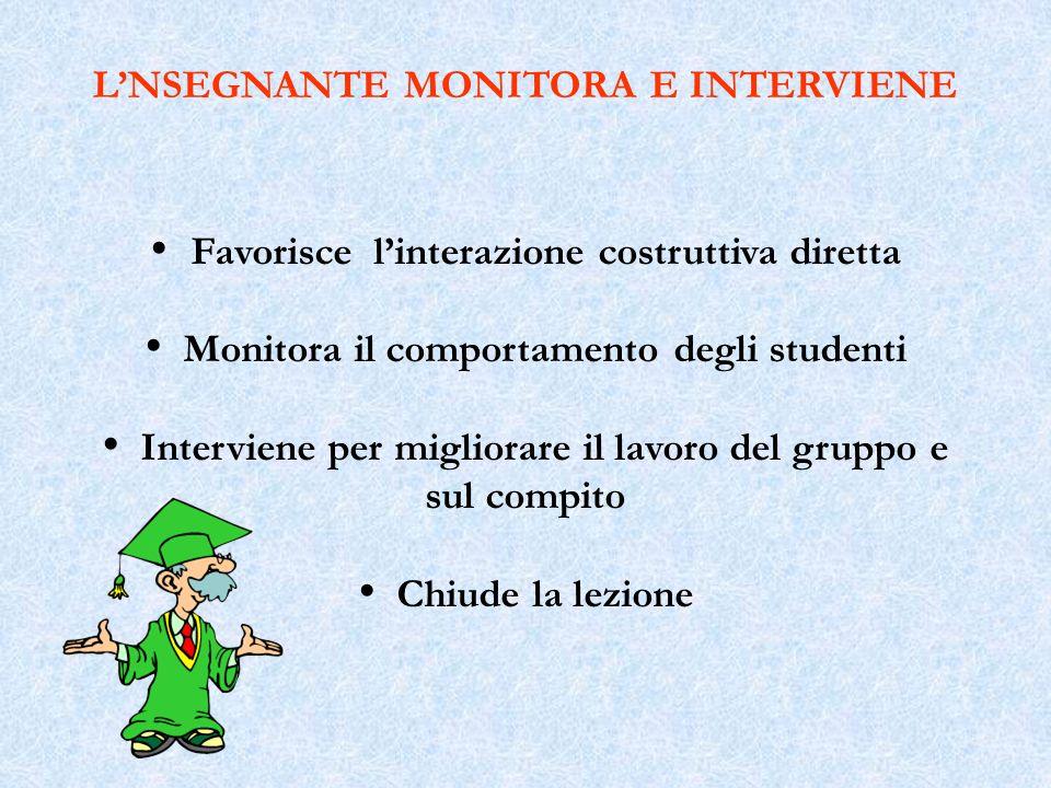 LNSEGNANTE MONITORA E INTERVIENE Favorisce linterazione costruttiva diretta Monitora il comportamento degli studenti Interviene per migliorare il lavo