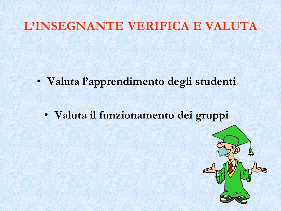 LINSEGNANTE VERIFICA E VALUTA Valuta lapprendimento degli studenti Valuta il funzionamento dei gruppi