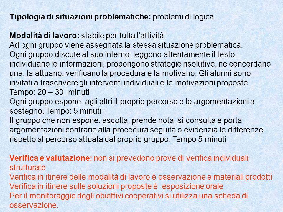 Tipologia di situazioni problematiche: problemi di logica Modalità di lavoro: stabile per tutta lattività. Ad ogni gruppo viene assegnata la stessa si