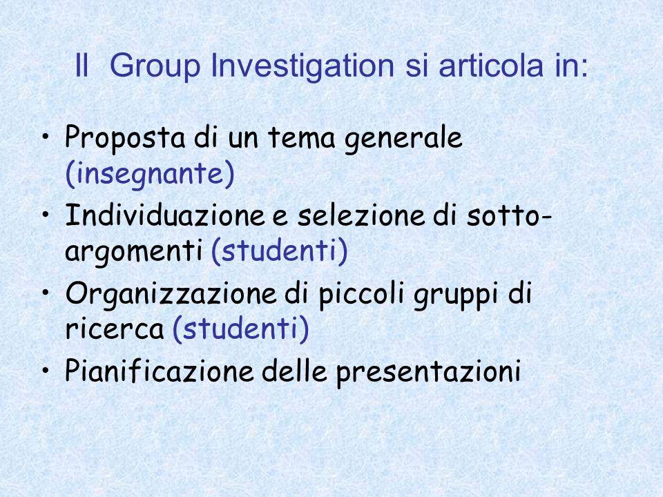 Il Group Investigation si articola in: Proposta di un tema generale (insegnante) Individuazione e selezione di sotto- argomenti (studenti) Organizzazi