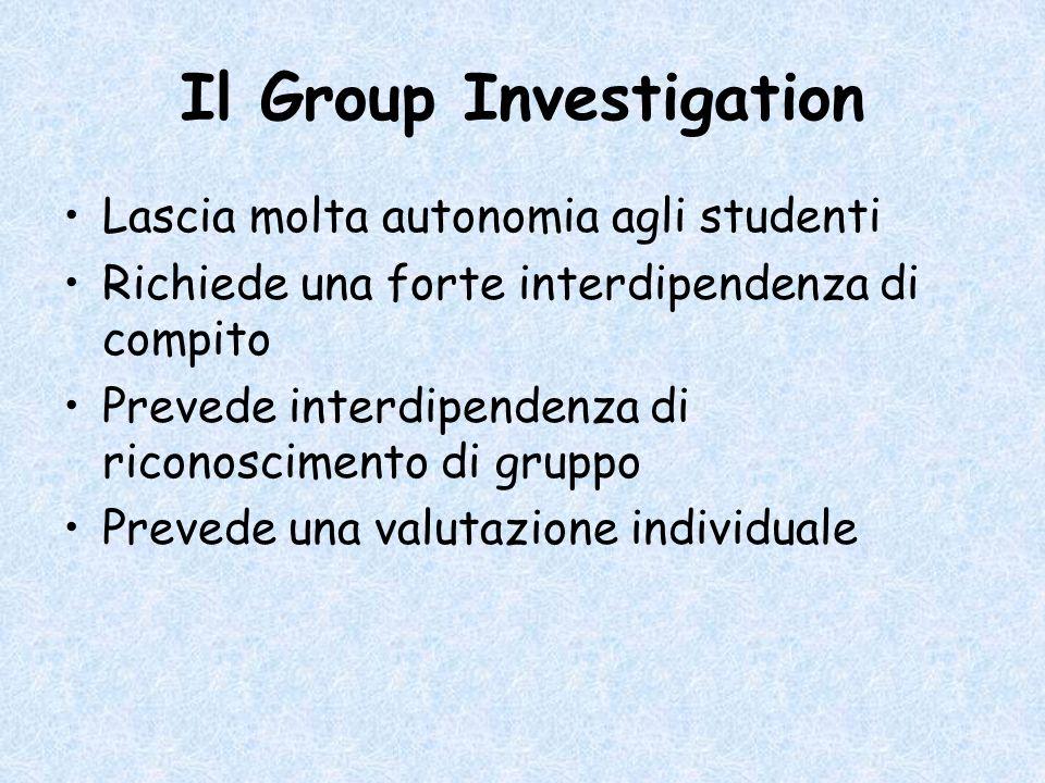 Il Group Investigation Lascia molta autonomia agli studenti Richiede una forte interdipendenza di compito Prevede interdipendenza di riconoscimento di