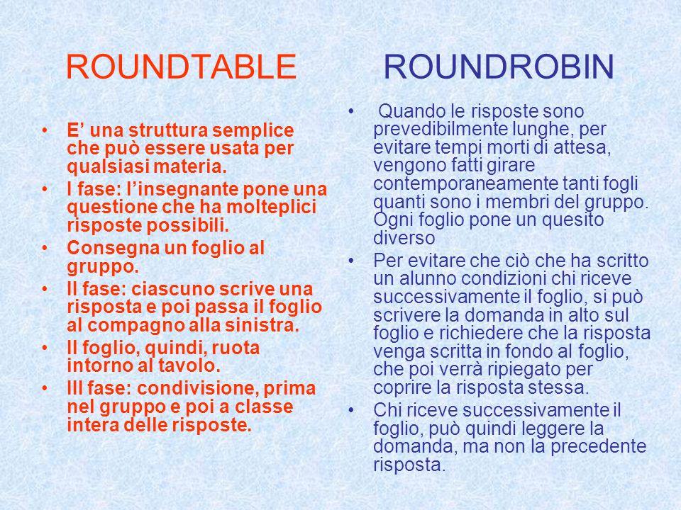 ROUNDTABLE ROUNDROBIN E una struttura semplice che può essere usata per qualsiasi materia. I fase: linsegnante pone una questione che ha molteplici ri