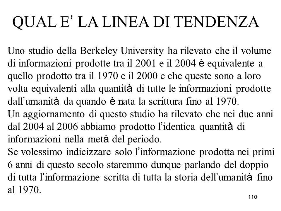 110 QUAL E LA LINEA DI TENDENZA Uno studio della Berkeley University ha rilevato che il volume di informazioni prodotte tra il 2001 e il 2004 è equiva