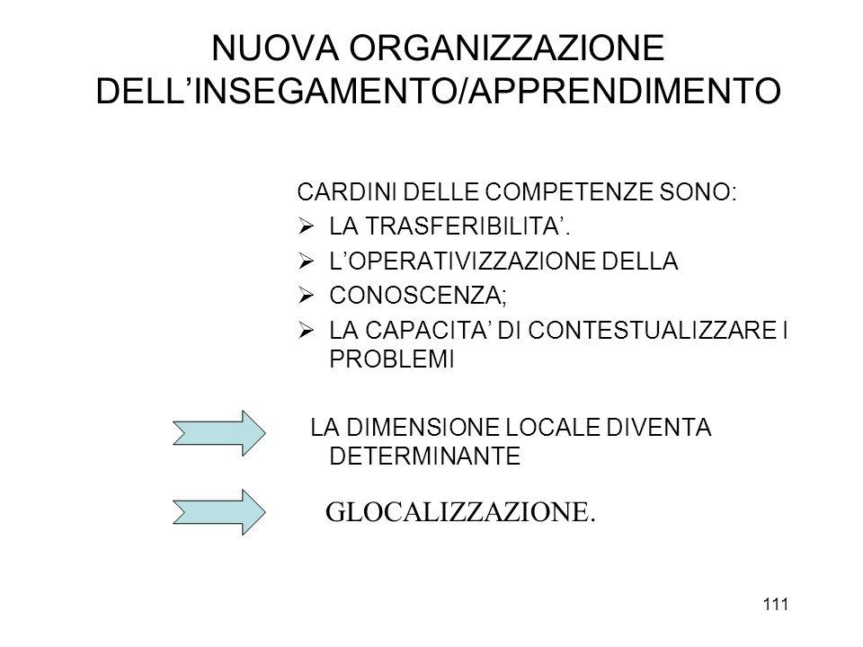 111 NUOVA ORGANIZZAZIONE DELLINSEGAMENTO/APPRENDIMENTO CARDINI DELLE COMPETENZE SONO: LA TRASFERIBILITA. LOPERATIVIZZAZIONE DELLA CONOSCENZA; LA CAPAC