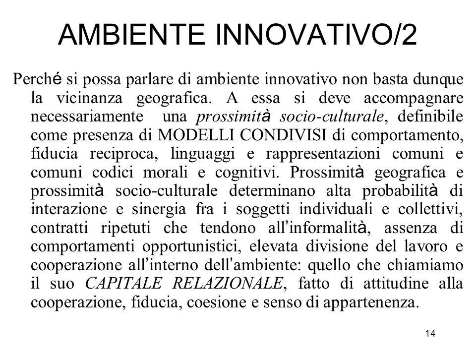 14 AMBIENTE INNOVATIVO/2 Perch é si possa parlare di ambiente innovativo non basta dunque la vicinanza geografica. A essa si deve accompagnare necessa