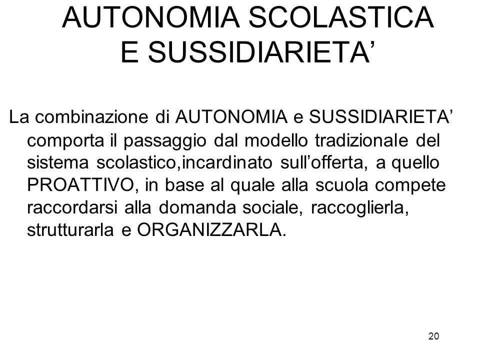 20 AUTONOMIA SCOLASTICA E SUSSIDIARIETA La combinazione di AUTONOMIA e SUSSIDIARIETA comporta il passaggio dal modello tradizionale del sistema scolas
