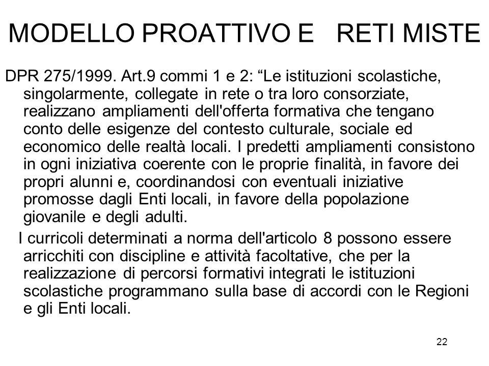 22 MODELLO PROATTIVO E RETI MISTE DPR 275/1999. Art.9 commi 1 e 2: Le istituzioni scolastiche, singolarmente, collegate in rete o tra loro consorziate