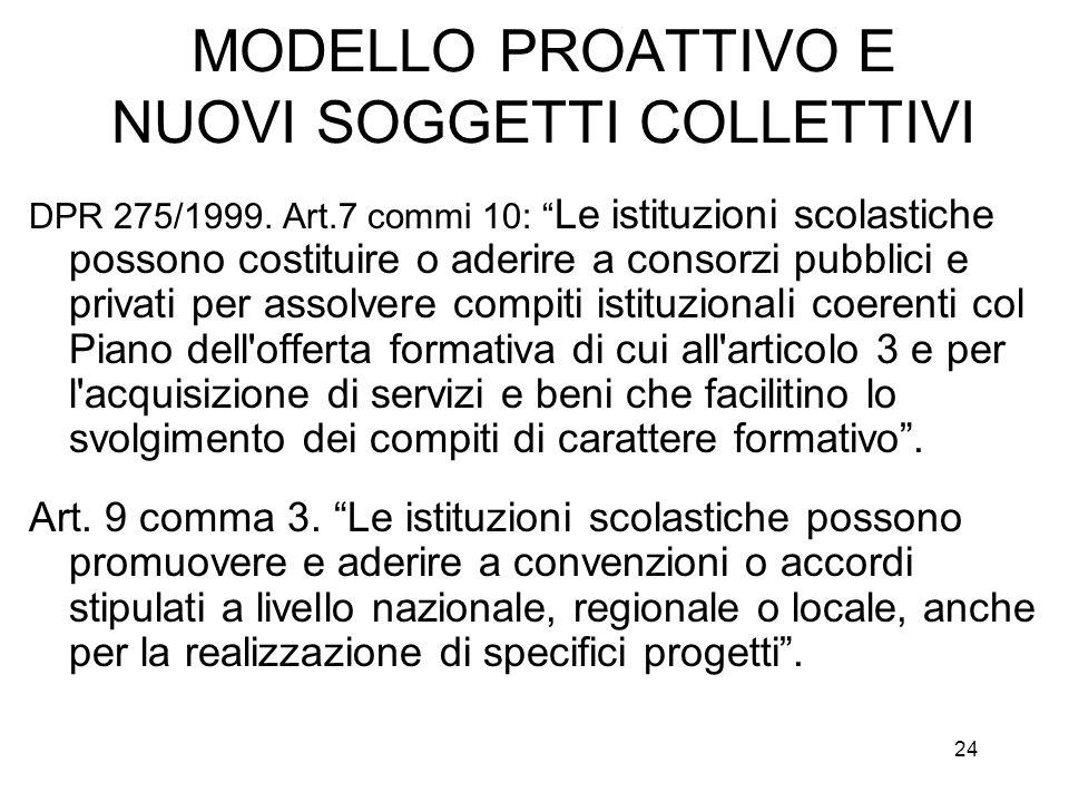 24 MODELLO PROATTIVO E NUOVI SOGGETTI COLLETTIVI DPR 275/1999. Art.7 commi 10: Le istituzioni scolastiche possono costituire o aderire a consorzi pubb